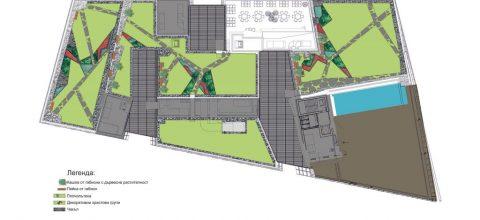 Ландшафтно проектиране на Collider Activity Center